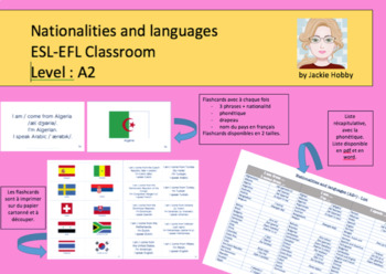 Countries and nationalities (ESL-EFL)