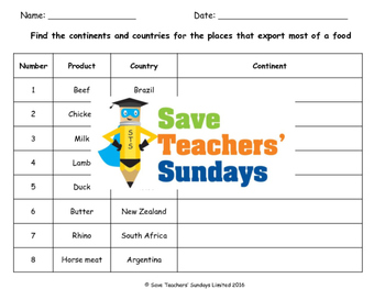 Countries, continents and meat exports Lesson plan and Worksheets