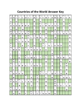 Countries of the World Crossword Puzzle