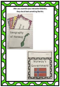 Countries of the World: Norway Interactive Foldable Booklets