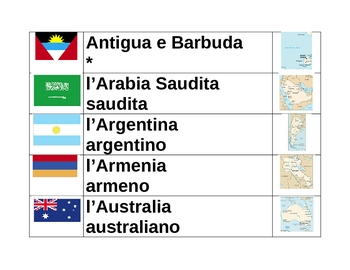 Paesi Countries of the world in Italian Word wall