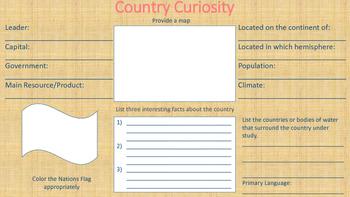 Country Curiosity