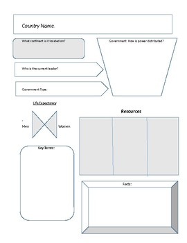 Geography Organizer -Country Fact Graphic Organizer