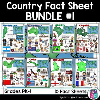 Country Fact Sheet Bundle #1: Australia, Canada, China, France, Germany