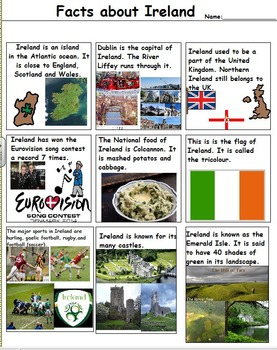 Country Fact Sheets