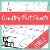 Country Fact Sheets Bundle