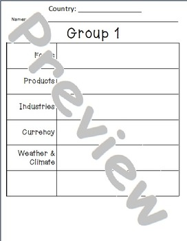 Country Group Research Notes Template
