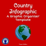 Country Infographic Template