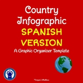 Country Infographic Template in SPANISH