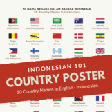 Country Names Indonesian Vocabulary Poster (50 words)