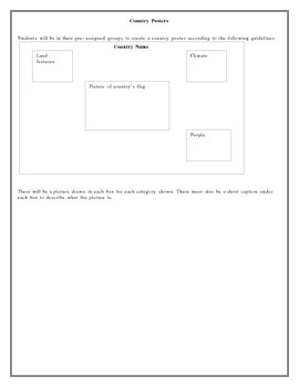 Country Note Page