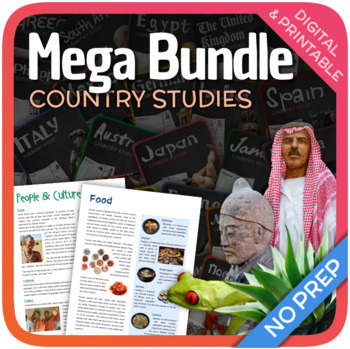 Country Studies Bundle (All Units)
