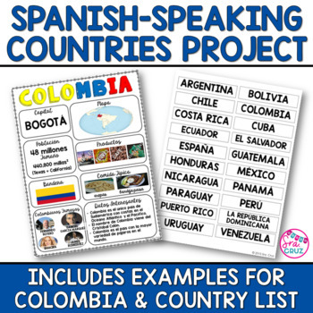 """spanish speaking countries project I found """"spanish speaking countries project"""" lesson plan at share my lesson there are so many more free, quality lessons on the site, so head on over."""