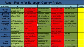 Country Projects and Report for Students