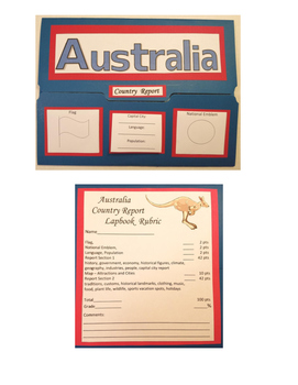 Country Report For Australia