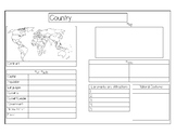 Country Report Project