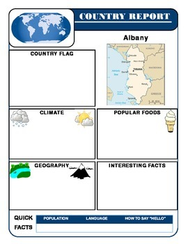 Country Report Template Set