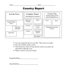 Country Report Trifold Board Display
