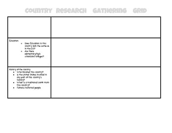 Country Research Gathering Grid