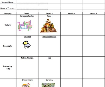 Country Research Hunt Differentiated Graphic Organizers