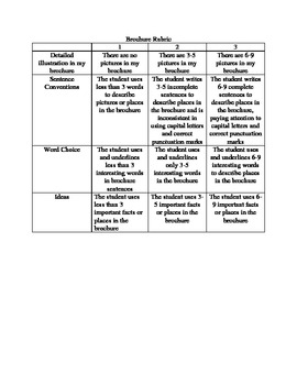 Country Research Lesson Plan Project
