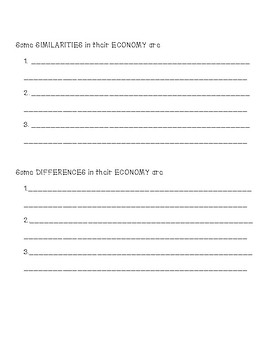 Country Research Note Taking Sheet