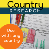 Country Research Posters