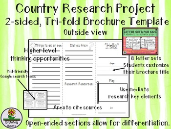 Country research project by growingroots teachers pay for Country brochure template