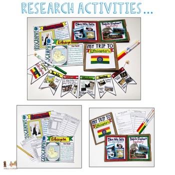 Country Research Project-Enrichment