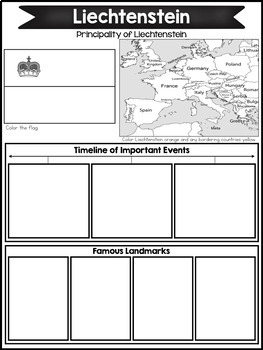 Country Research Project - Europe