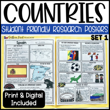 Country Research Project Posters