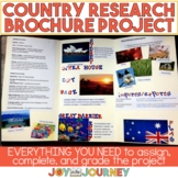 Country Research Project - Travel Brochure