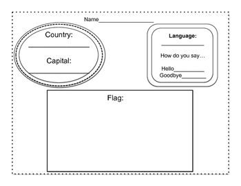 Country Research Project for 2nd Grade