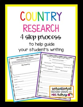 Country Research Report- 4 Step Process