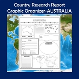 Country Research Report Graphic Organizers-Australia Oceania