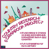 Country Research Project: Scrapbook