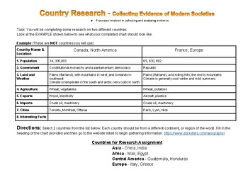 Country Research - Where We Are In Place and Time