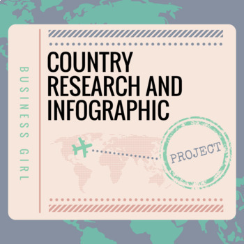 Country Research and Infographic Project