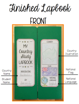 Country Study Interactive Lapbook