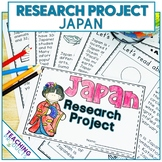 Country Research Project - A Country Study About Japan with Reading Passages