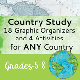 Country Study World Geography for ANY Country Graphic Organizers, Activities