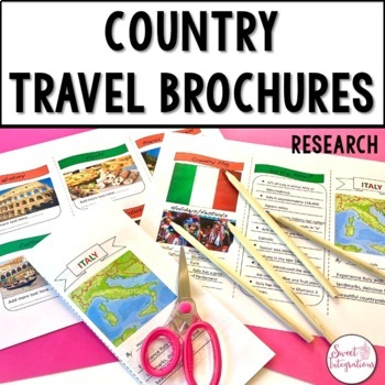 Country Brochure Editable Research Templates Google Option Tpt