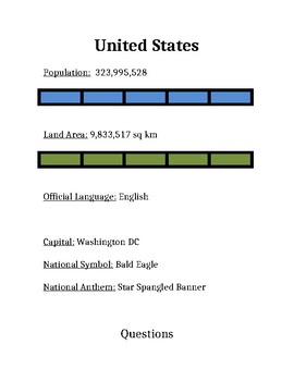 United States Student World Fact book