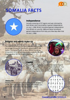 Country profile - Somalia