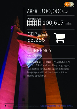Country profile - The Philippines