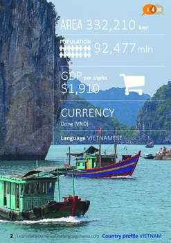 Country profile - Vietnam