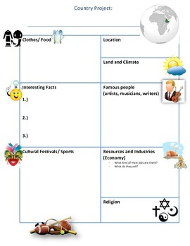 Country project graphic organizer