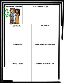Couples of Myth, Legend, and History Mini Fold-Ems, GOs and Writing Templates