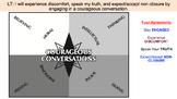 Courageous Conversations about Race