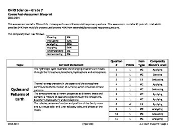 Course Assessment for Grade 7 Science Test Specifications